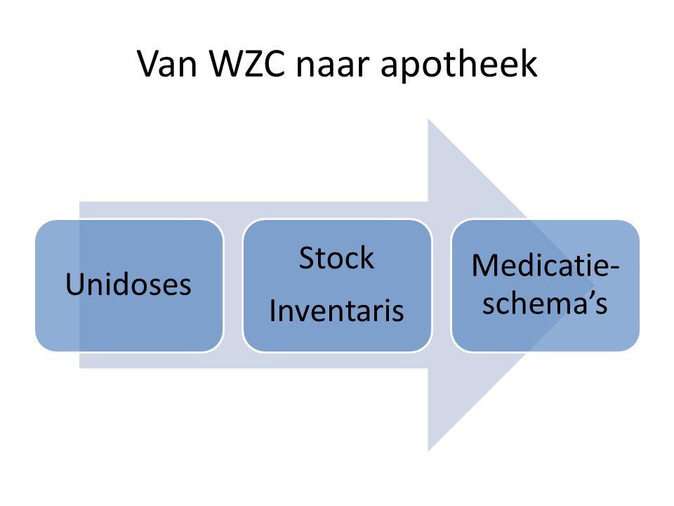 Van WZC naar apotheek Unidoses Stock Inventaris Medicatie- schema's