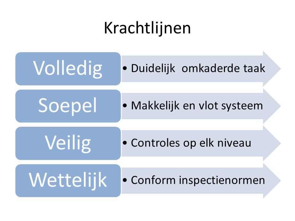 Krachtlijnen •Duidelijk omkaderde taak Volledig •Makkelijk en vlot systeem Soepel •Controles op elk niveau Veilig •Conform inspectienormen Wettelijk