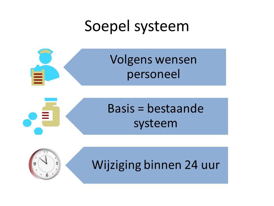 Soepel systeem Volgens wensen personeel Basis = bestaande systeem Wijziging binnen 24 uur