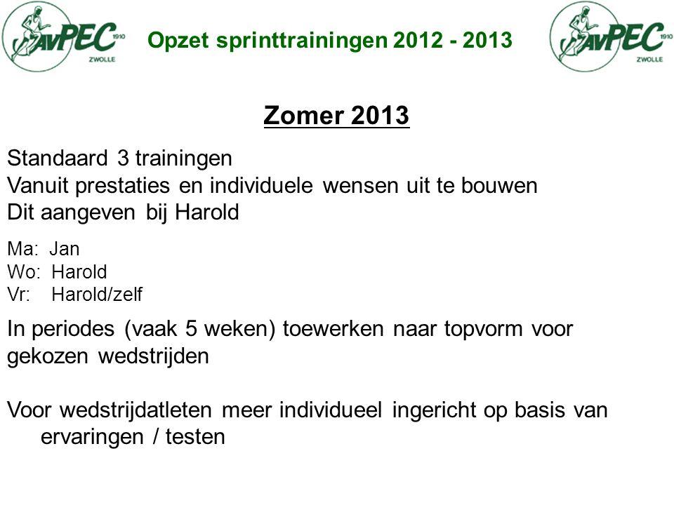 Opzet sprinttrainingen 2012 - 2013 Zomer 2013 Standaard 3 trainingen Vanuit prestaties en individuele wensen uit te bouwen Dit aangeven bij Harold Ma: