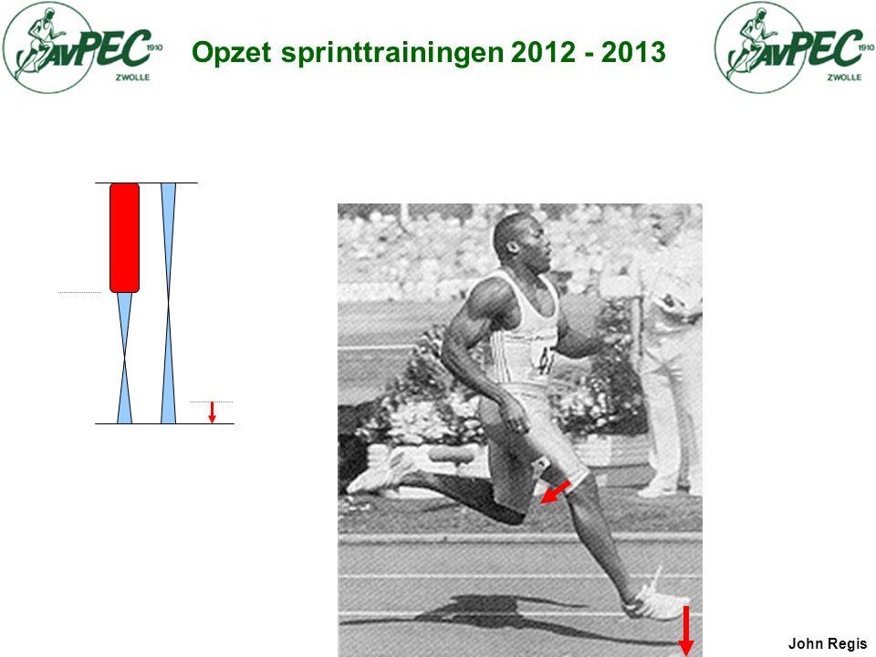 Opzet sprinttrainingen 2012 - 2013 John Regis