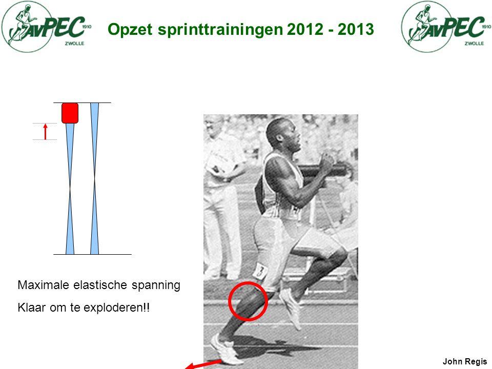 Opzet sprinttrainingen 2012 - 2013 Maximale elastische spanning Klaar om te exploderen!! John Regis