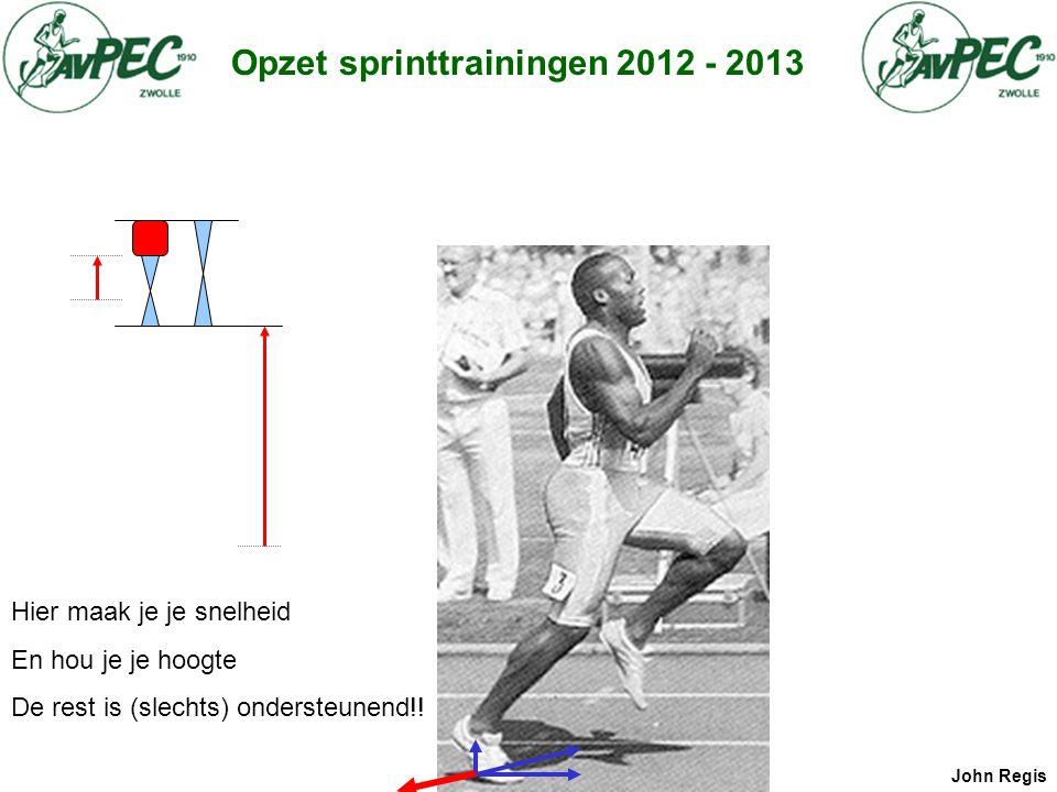 Opzet sprinttrainingen 2012 - 2013 Hier maak je je snelheid En hou je je hoogte De rest is (slechts) ondersteunend!! John Regis