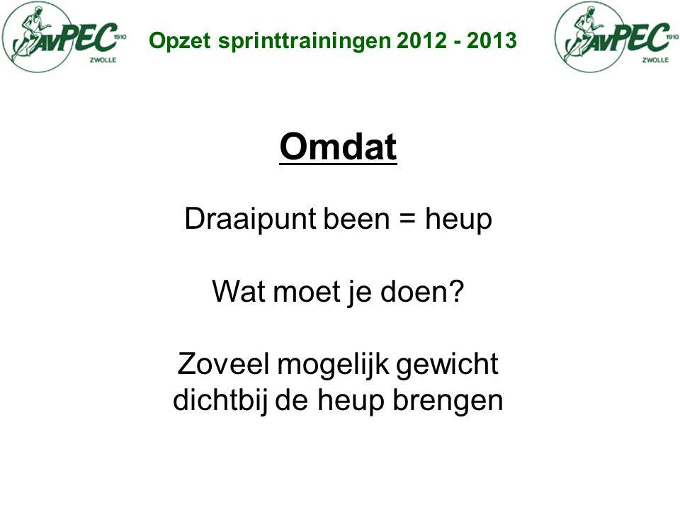 Opzet sprinttrainingen 2012 - 2013 Omdat Draaipunt been = heup Wat moet je doen? Zoveel mogelijk gewicht dichtbij de heup brengen