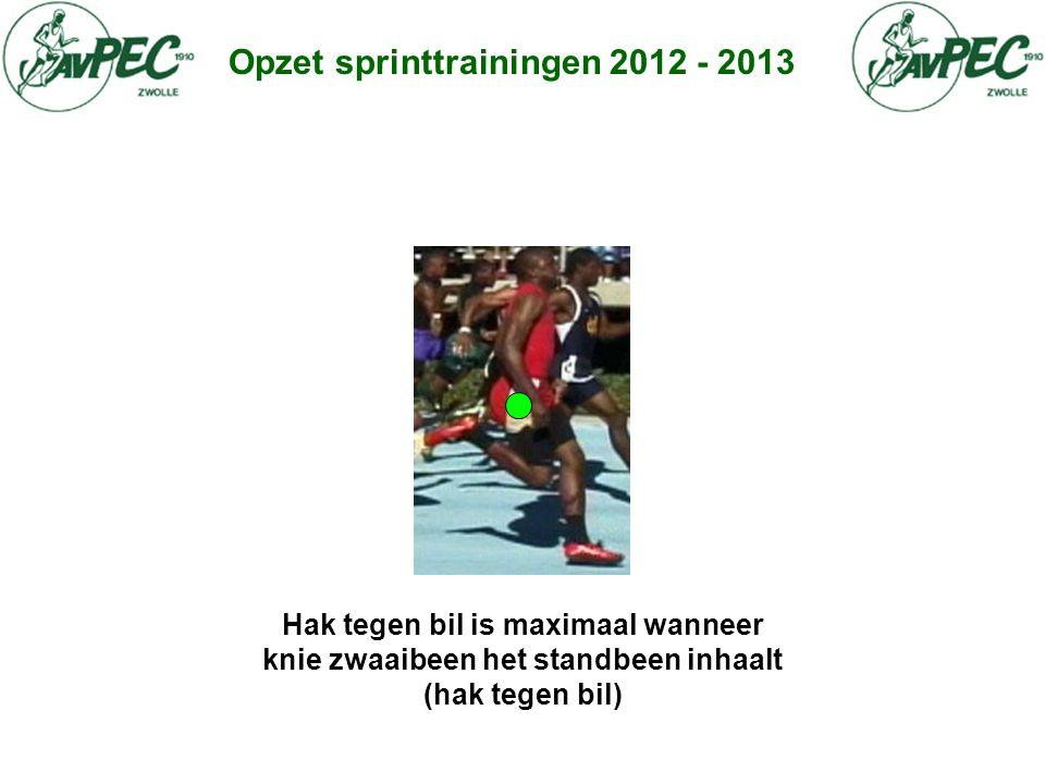 Opzet sprinttrainingen 2012 - 2013 Hak tegen bil is maximaal wanneer knie zwaaibeen het standbeen inhaalt (hak tegen bil)