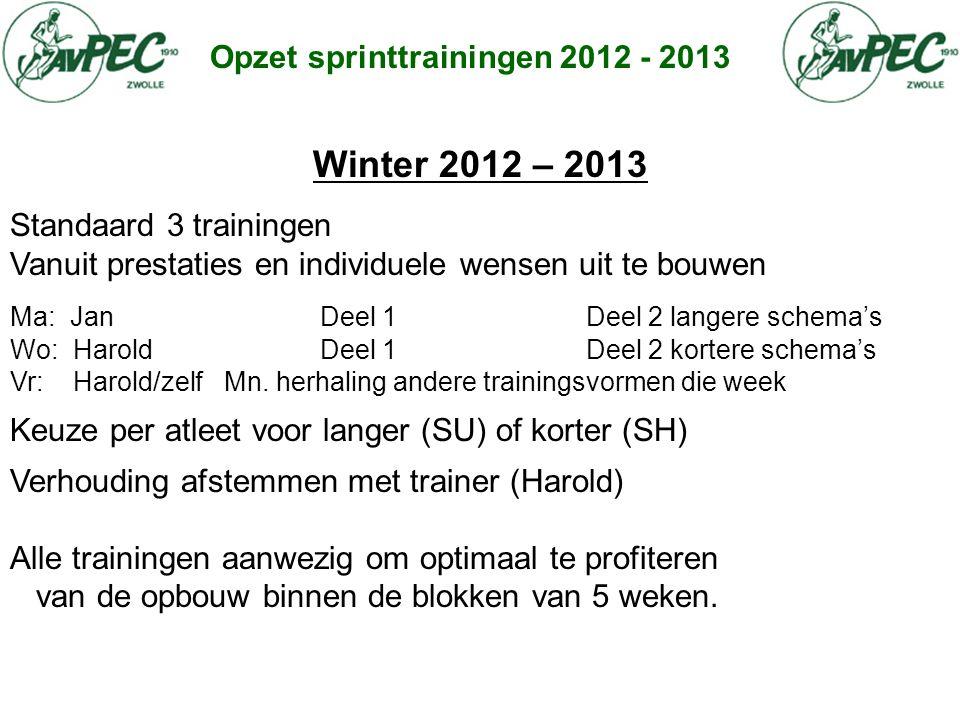 Opzet sprinttrainingen 2012 - 2013 Winter 2012 – 2013 Standaard 3 trainingen Vanuit prestaties en individuele wensen uit te bouwen Ma: Jan Deel 1 Deel