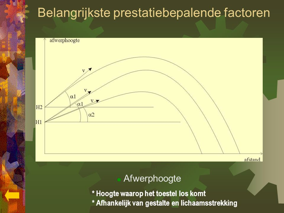 Belangrijkste prestatiebepalende factoren  Afwerphoek De luchtweerstand beïnvloedt de grootte van de hoek (afhankelijk van toestelvorm, windsterkte en windrichting)