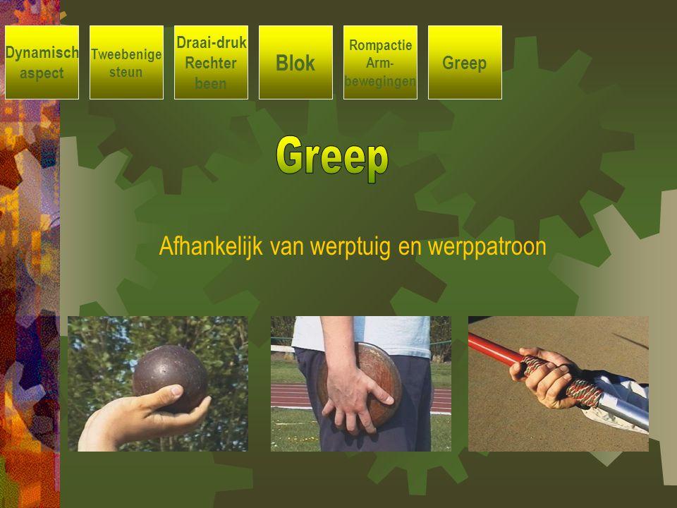 Tweebenige steun Draai-druk Rechter been Blok Rompactie Arm- bewegingen Dynamisch aspect bewaren van een gesloten lichaamshouding actie van de linkerarm rompactie actie van de werparm