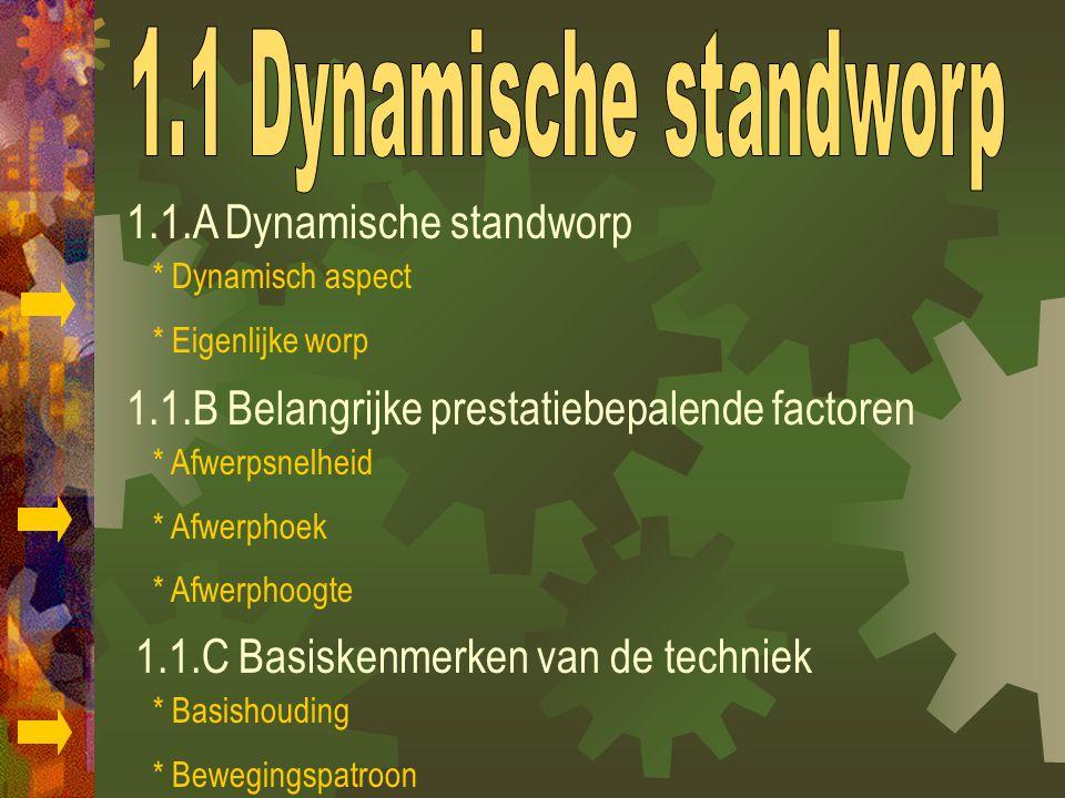 1.1 Dynamische standworp 1.2 Opbouw van de techniekas