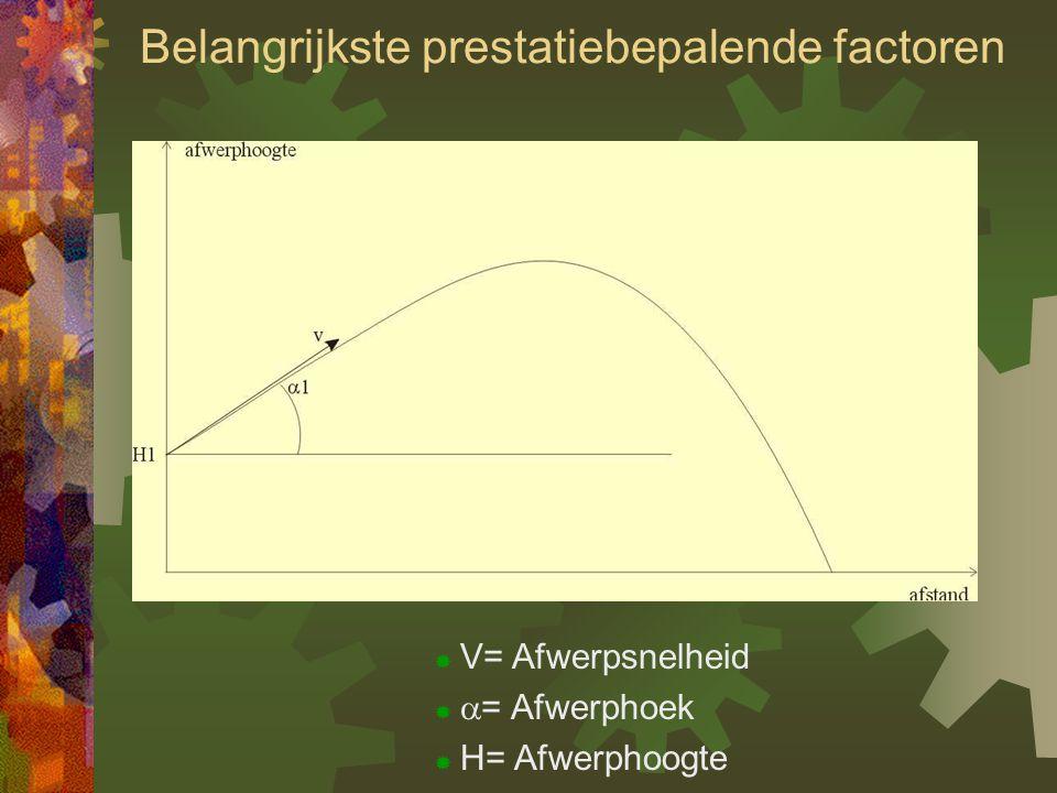 Tweebenige steun Draai-druk Rechter been Dynamisch aspect > pivoteren + strekken (+ blok) = indraaien rechterheup > pivoteren + strekken = verplaatsen van zwaartepunt van R L = deel van totaallichaamsstrekking = van laag naar hoog