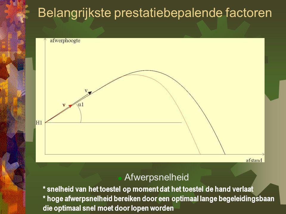 Belangrijkste prestatiebepalende factoren  V= Afwerpsnelheid   = Afwerphoek  H= Afwerphoogte