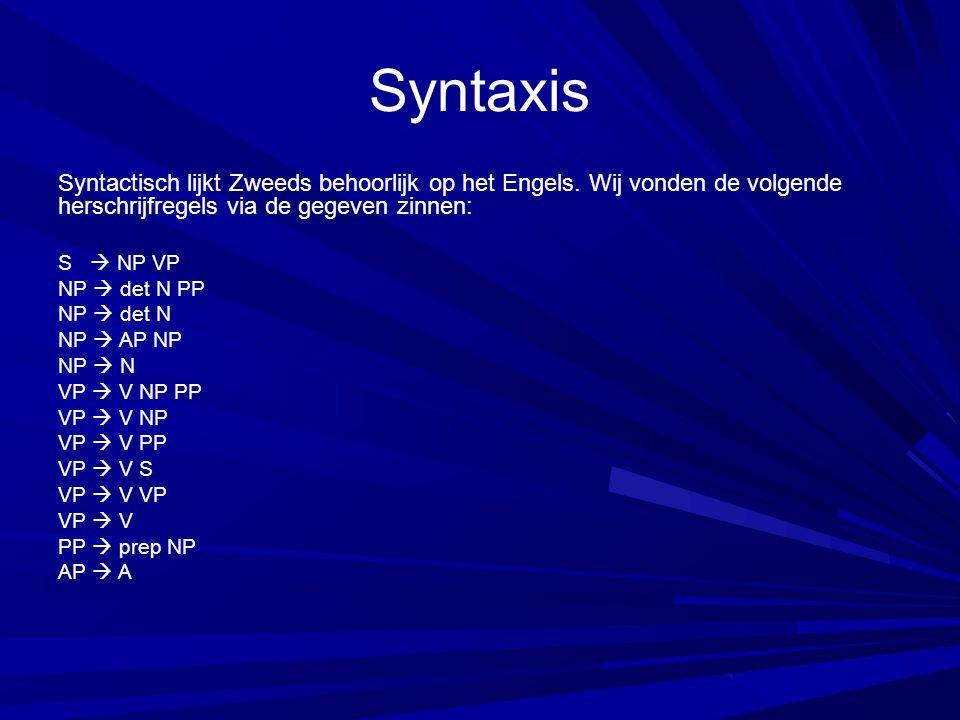 Syntaxis Zweeds is een SVO taal net als Engels.