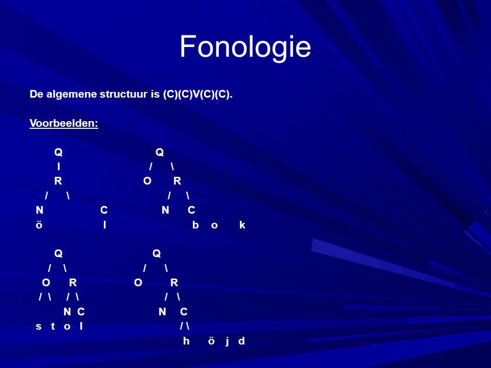 Fonologie Assimilatie: Fonologische regel: /r/  [_]/_[ C ] [tril] [alveolair/nasaal] [alveolair/plosief] [alveolair/plosief] [alveolair/lateraal approximant] [alveolair/lateraal approximant] Bijvoorbeeld 'Kommer du?' wordt uitgesproken als [kəmə ɖ u].