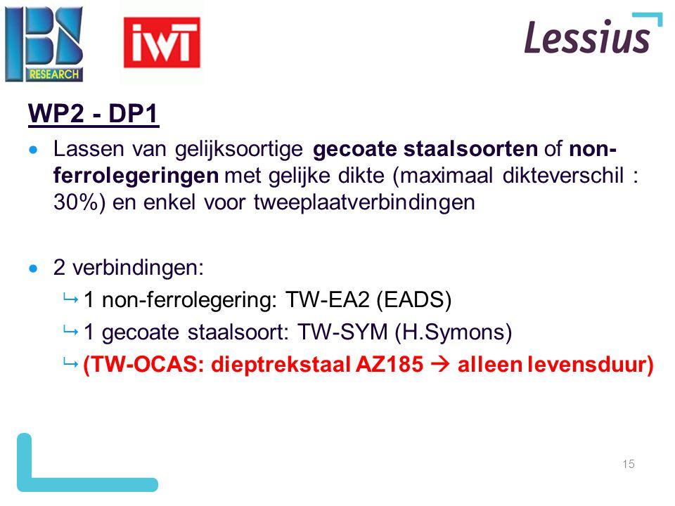 15 WP2 - DP1  Lassen van gelijksoortige gecoate staalsoorten of non- ferrolegeringen met gelijke dikte (maximaal dikteverschil : 30%) en enkel voor t