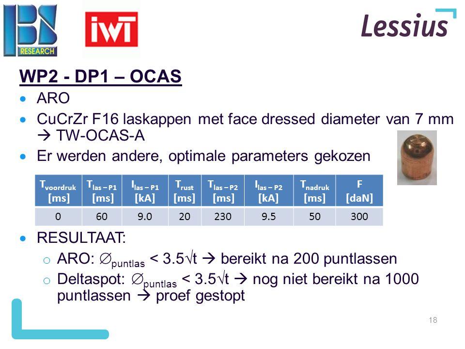 18 WP2 - DP1 – OCAS  ARO  CuCrZr F16 laskappen met face dressed diameter van 7 mm  TW-OCAS-A  Er werden andere, optimale parameters gekozen  RESU