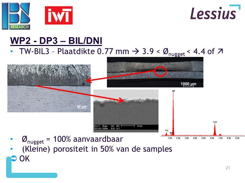 21 WP2 - DP3 – BIL/DNI • TW-BIL3 – Plaatdikte 0.77 mm  3.9 < Ø nugget < 4.4 of   • Ø nugget = 100% aanvaardbaar • (Kleine) porositeit in 50% van de