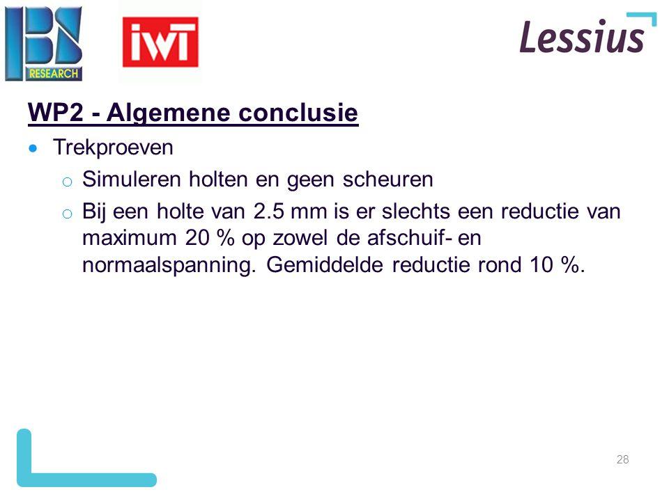 28 WP2 - Algemene conclusie  Trekproeven o Simuleren holten en geen scheuren o Bij een holte van 2.5 mm is er slechts een reductie van maximum 20 % o