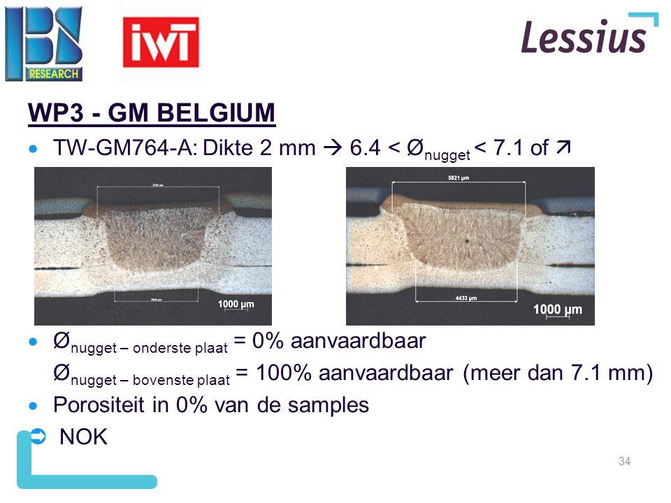 34 WP3 - GM BELGIUM  TW-GM764-A: Dikte 2 mm  6.4 < Ø nugget < 7.1 of   Ø nugget – onderste plaat = 0% aanvaardbaar Ø nugget – bovenste plaat = 100