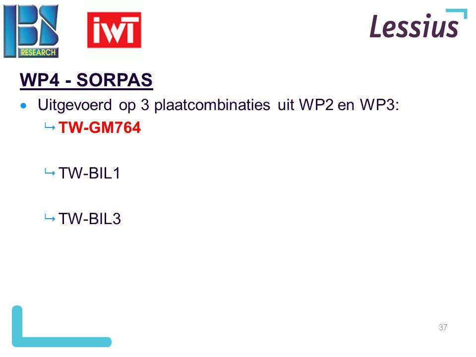 37 WP4 - SORPAS  Uitgevoerd op 3 plaatcombinaties uit WP2 en WP3:  TW-GM764  TW-BIL1  TW-BIL3