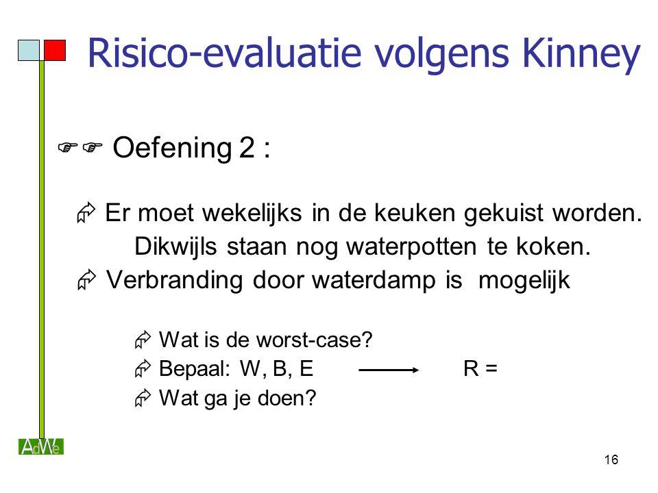 16 Risico-evaluatie volgens Kinney  Oefening 2 :  Er moet wekelijks in de keuken gekuist worden. Dikwijls staan nog waterpotten te koken.  Verbran
