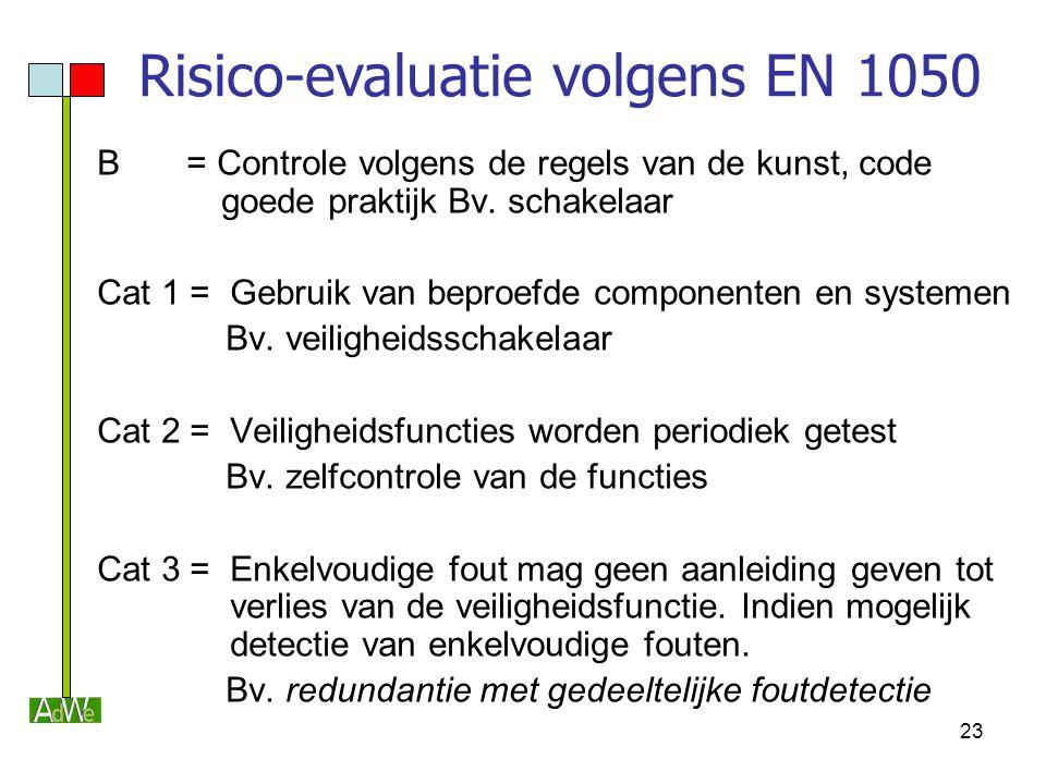 23 B = Controle volgens de regels van de kunst, code goede praktijk Bv. schakelaar Cat 1 = Gebruik van beproefde componenten en systemen Bv. veilighei