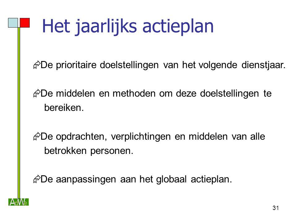 31 Het jaarlijks actieplan  De prioritaire doelstellingen van het volgende dienstjaar.  De middelen en methoden om deze doelstellingen te bereiken.