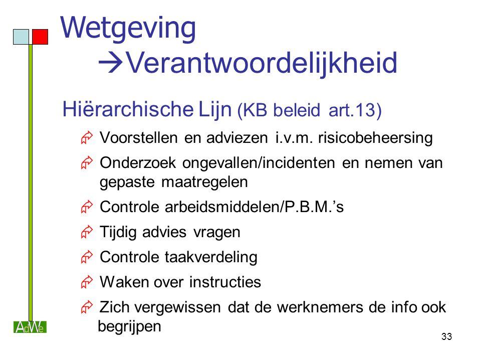 33 Hiërarchische Lijn (KB beleid art.13)  Voorstellen en adviezen i.v.m. risicobeheersing  Onderzoek ongevallen/incidenten en nemen van gepaste maat