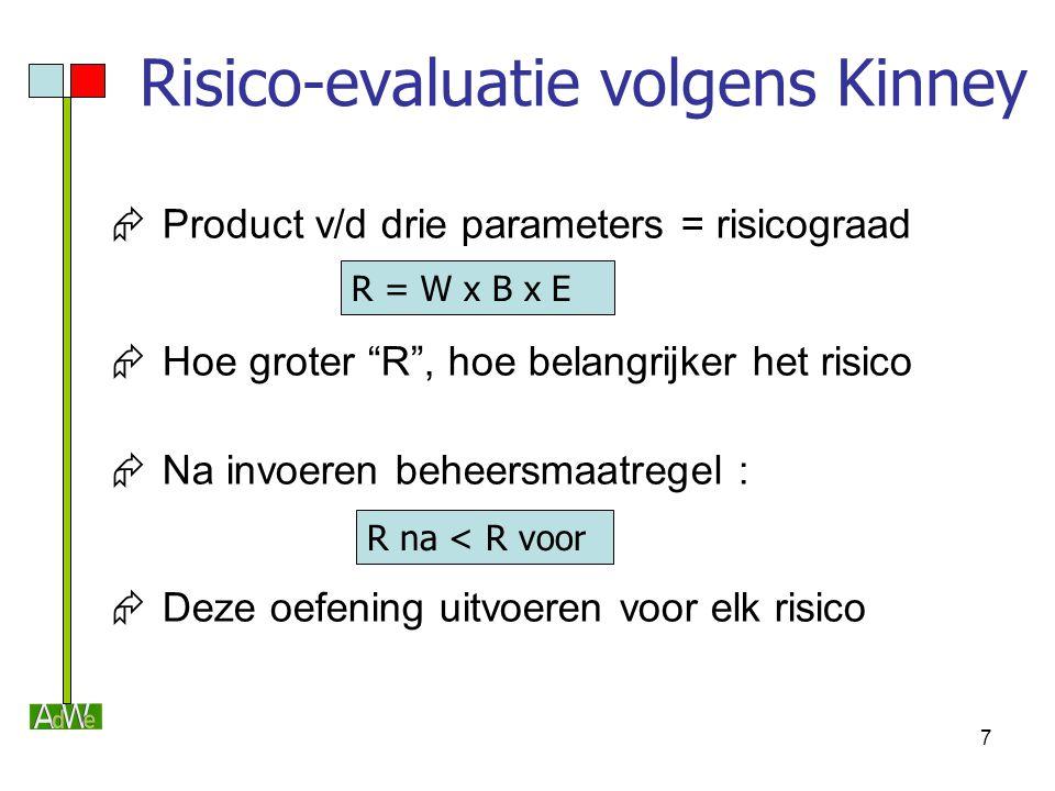 """7 Risico-evaluatie volgens Kinney  Product v/d drie parameters = risicograad  Hoe groter """"R"""", hoe belangrijker het risico  Na invoeren beheersmaatr"""