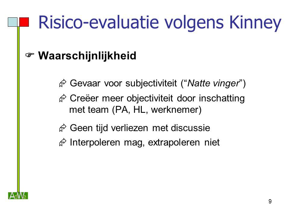 """9 Risico-evaluatie volgens Kinney  Waarschijnlijkheid  Gevaar voor subjectiviteit (""""Natte vinger"""")  Creëer meer objectiviteit door inschatting met"""