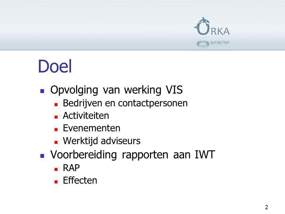 Doel  Opvolging van werking VIS  Bedrijven en contactpersonen  Activiteiten  Evenementen  Werktijd adviseurs  Voorbereiding rapporten aan IWT  RAP  Effecten 2