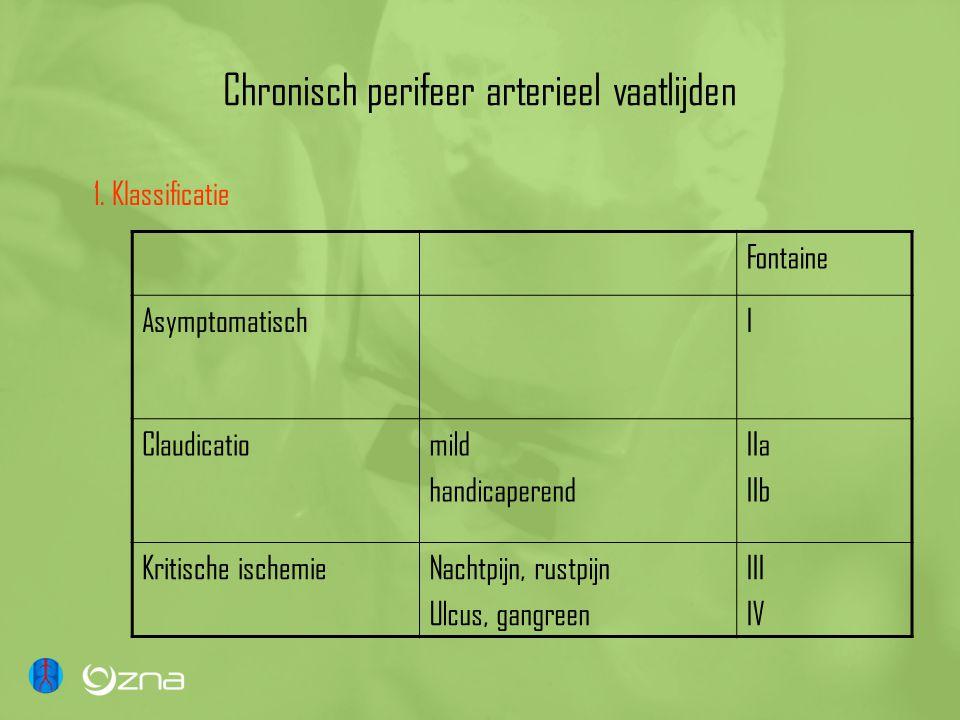 Chronisch perifeer arterieel vaatlijden 1. Klassificatie Fontaine AsymptomatischI Claudicatiomild handicaperend IIa IIb Kritische ischemieNachtpijn, r