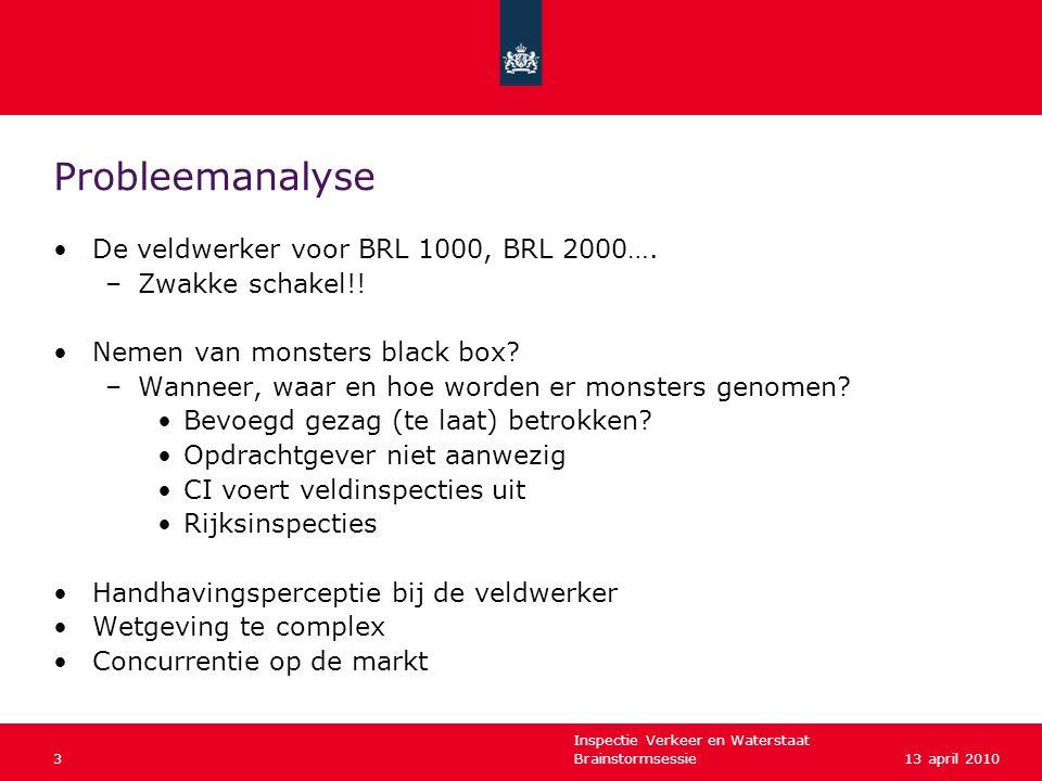 Inspectie Verkeer en Waterstaat Brainstormsessie313 april 2010 Probleemanalyse •De veldwerker voor BRL 1000, BRL 2000…. –Zwakke schakel!! •Nemen van m