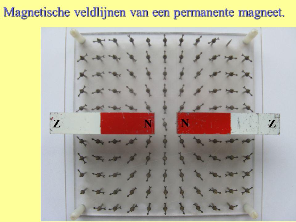 Magnetische veldlijnen van een permanente magneet. NZ NZ