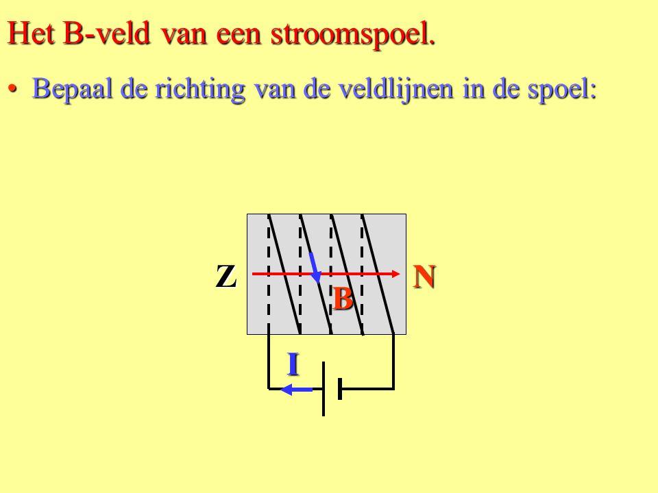Het B-veld van een stroomspoel: •Je vingers in de richting van I •Je duim wijst dan de veldlijnen aan. •Gebruik je rechter vuist. NZB B I I
