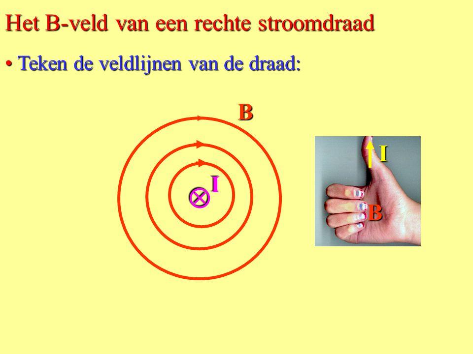 Het B-veld van een rechte stroomdraad •Maak een rechter vuist, je duim er uit •Maak een rechter vuist, je duim er uit. • Wijs met je duim in de richti