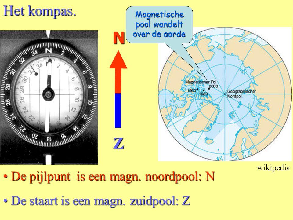 Het kompas.• De pijlpunt is een magn. noordpool: N Z N • De staart is een magn.