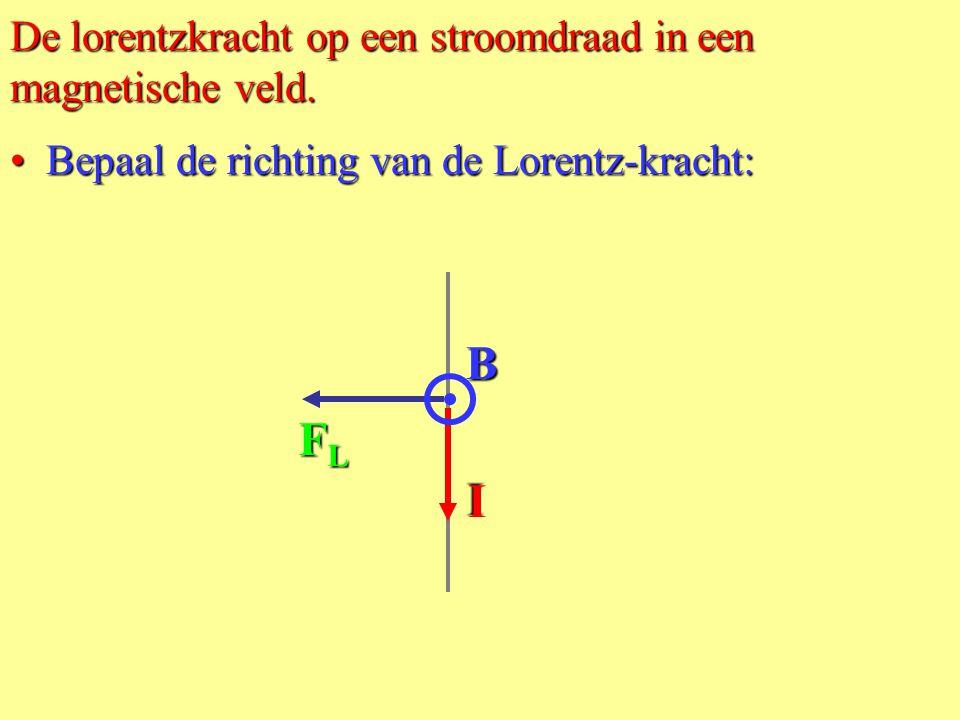  B FLFLFLFL I                B I De lorentzkracht op een stroomdraad in een magnetische veld •Vang veldlijnen  op in je linker handpalm.