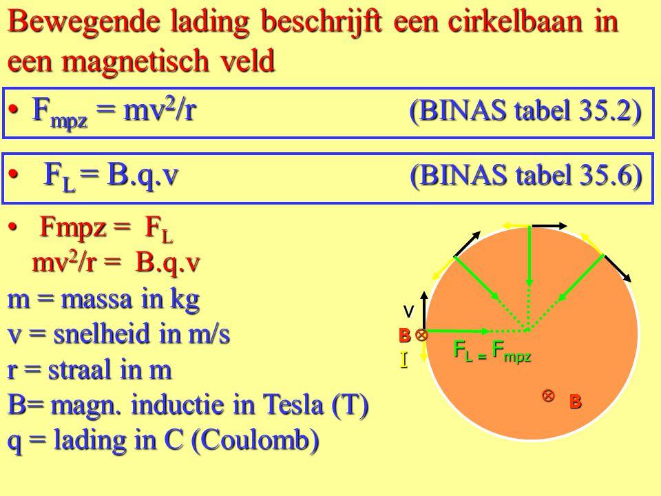 Bewegend electron in een magnetisch veld. • De richting van F L is... •Teken weer I, B en F L. •D•D•D•De baan is een cirkel. Bomlaag. •Het electron b