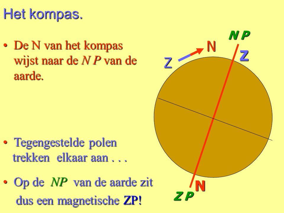 Het kompas. • De pijlpunt is een magn. noordpool: N Z N • De staart is een magn. zuidpool: Z wikipedia Magnetische pool wandelt over de aarde