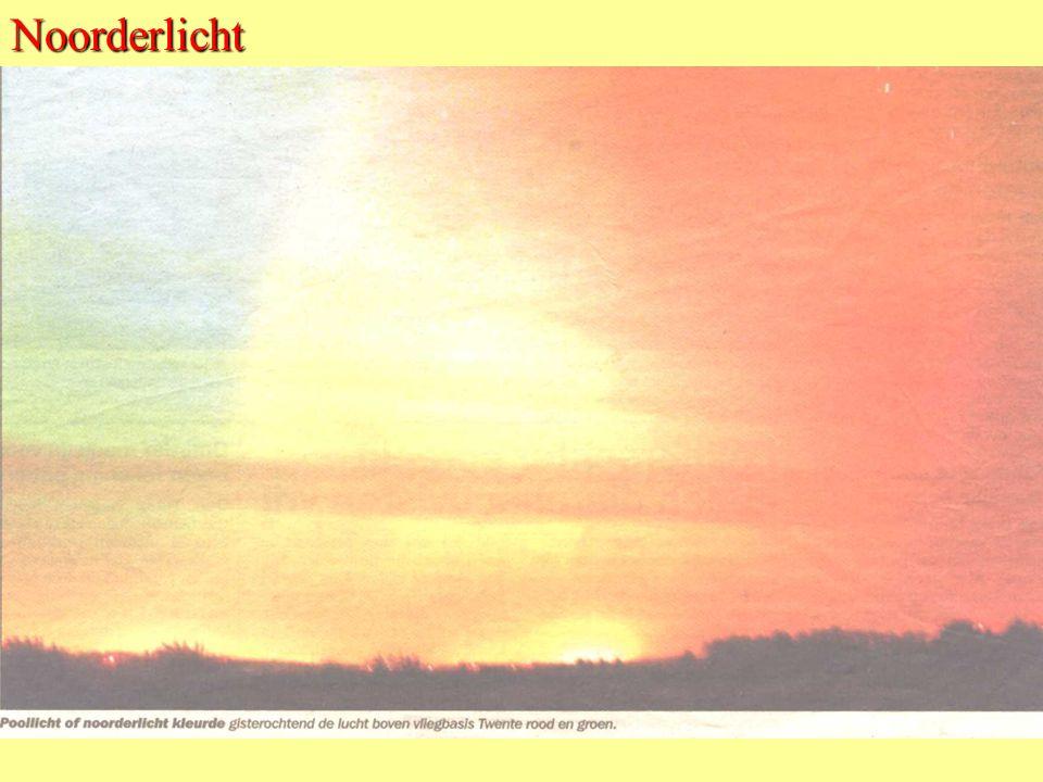 Bron: wikipedia Deeltje in aardmagnetisch veld V(+) v // v┴v┴v┴v┴ I FLFLFLFL B Ng: Geografische noordpool Nm: Magnetische noordpool Atmosfeer Deeltjes komen atmosfeer binnen: Noorderlicht Magnetische polen wandelen!