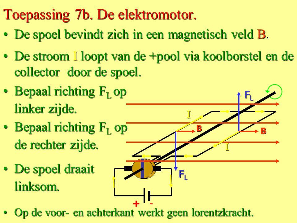 K C K C -+ Toepassing 7a. De elektromotor. •De stroom I loopt van de +pool via koolborstel K en de collector C rechtsom door de spoel. •De spoel bevin