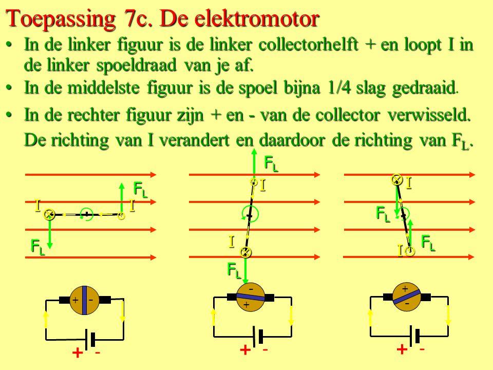 -+ •De stroom I loopt van de +pool via koolborstel en de collector door de spoel. FLFLFLFL B FLFLFLFL B Toepassing 7b. De elektromotor. •Op de voor- e