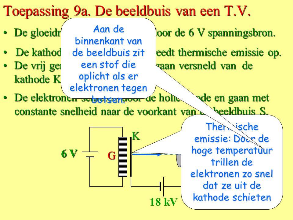 + - N N N N Z Vooraanzicht met magneet en spoel Vooraanzicht met magneet en spoel Toepassing 8. De luidspreker. •Een luidspreker bestaat uit een stroo
