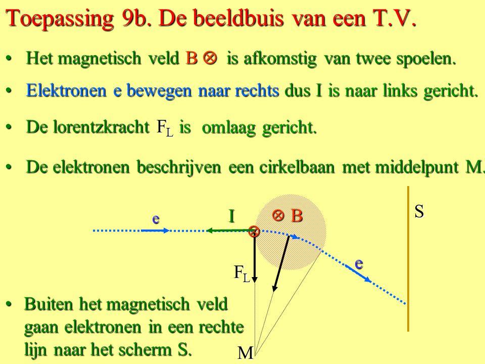 Toepassing 9a. De beeldbuis van een T.V. •De gloeidraad G wordt verhit door de 6 V spanningsbron. •De vrij gemaakte elektronen e gaan versneld van de