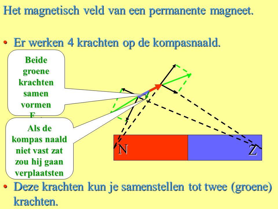 Het kompas. •De N van het kompas wijst naar de N P van de aarde. NZ Z P N P • Op de NP van de aarde zit dus een magnetische ZP! dus een magnetische ZP