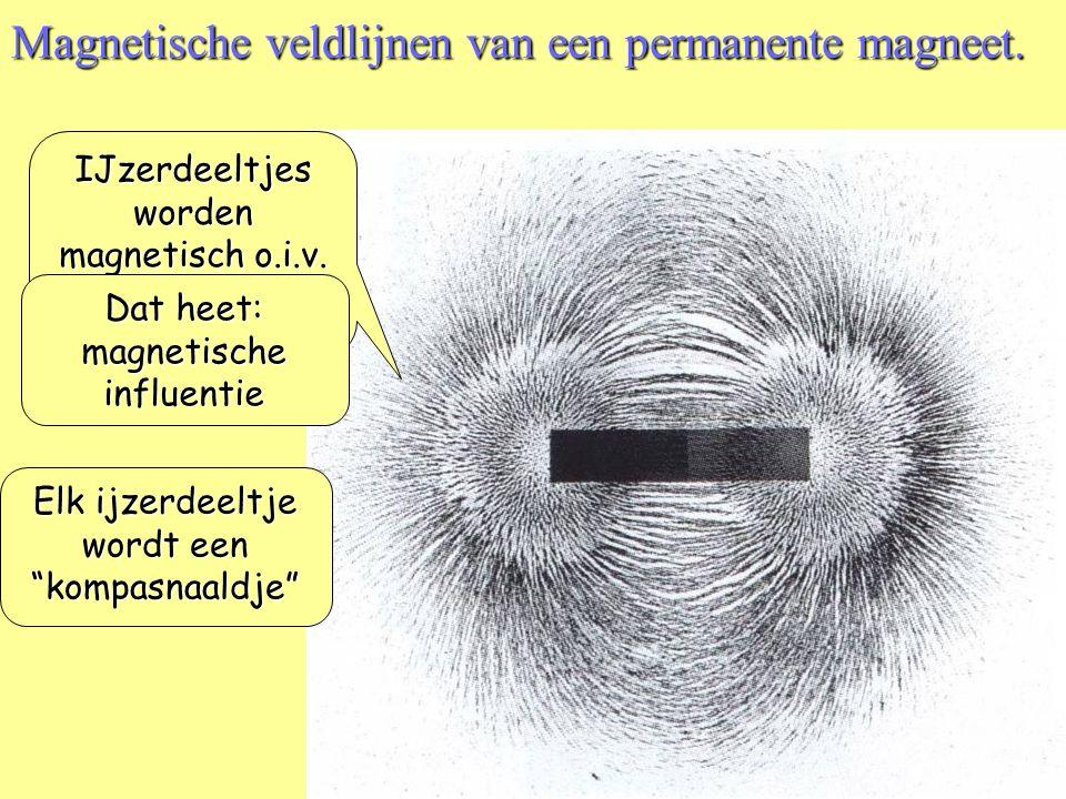 N Z Het magnetisch veld van een permanente magneet. Magnetische veldlijnen lopen buiten de • Magnetische veldlijnen lopen buiten de magneet van N naar
