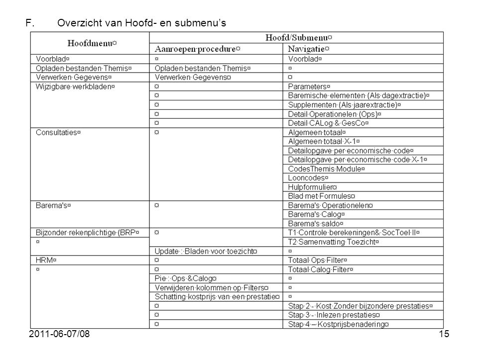 2011-06-07/0815 F.Overzicht van Hoofd- en submenu's