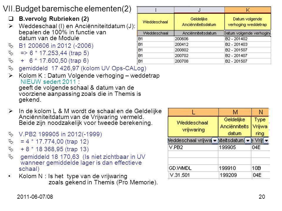 2011-06-07/0820 VII.Budget baremische elementen(2)  B.vervolg Rubrieken (2)  Weddeschaal (I) en Anciënniteitdatum (J): bepalen de 100% in functie va