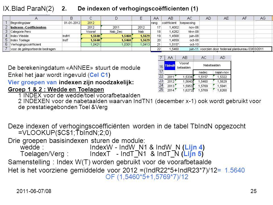 2011-06-07/0825 IX.Blad ParaN(2) Deze indexen of verhogingscoëfficiënten worden in de tabel TbIndN opgezocht =VLOOKUP($C$1;TbIndN;2;0) Drie groepen ba