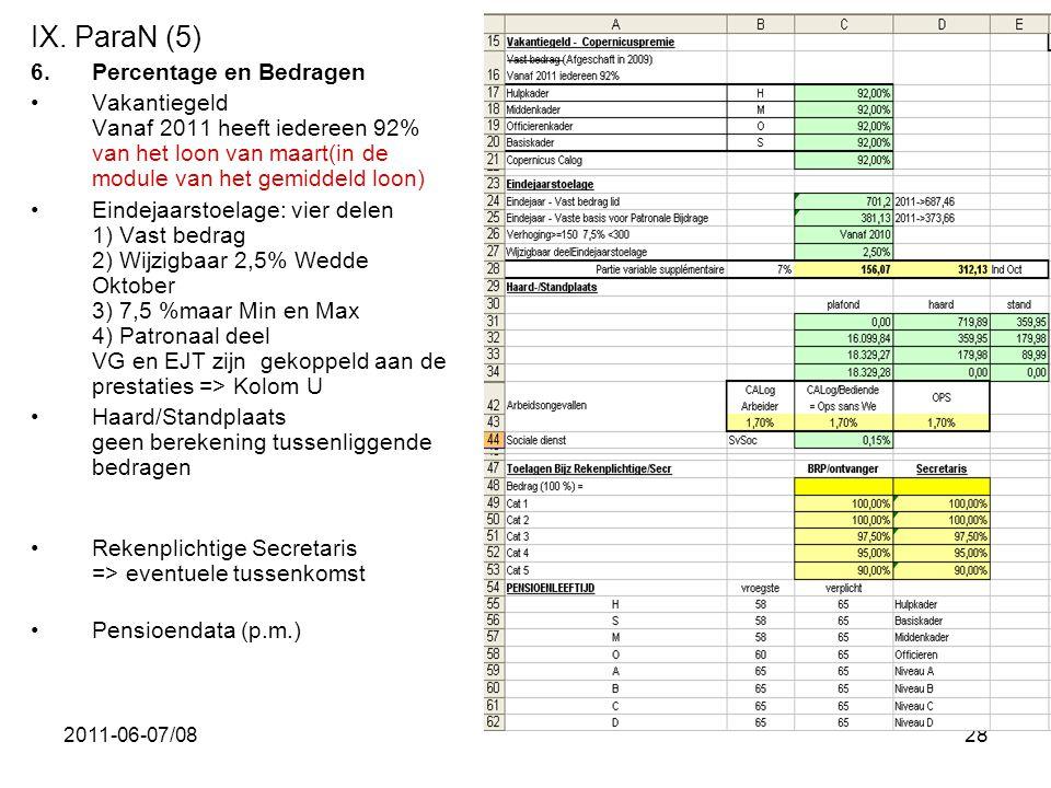 2011-06-07/0828 IX. ParaN (5) 6.Percentage en Bedragen •Vakantiegeld Vanaf 2011 heeft iedereen 92% van het loon van maart(in de module van het gemidde